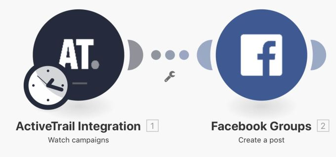 Facebook groups integration with ActiveTrail