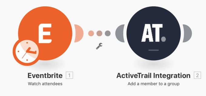 Everbrite integration with Activetrail