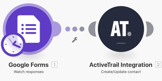 Google Forms integration with ActiveTrail