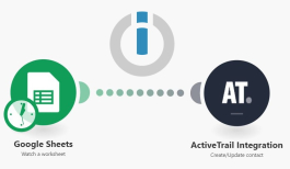 Use Integromat to Connect ActiveTrail to Hundreds of Apps