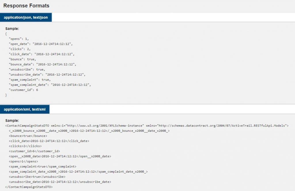 API ActiveTrail
