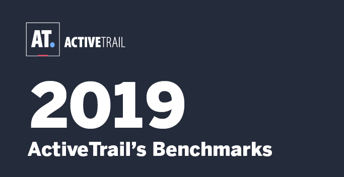 Infographic: ActiveTrail's 2019 Summary